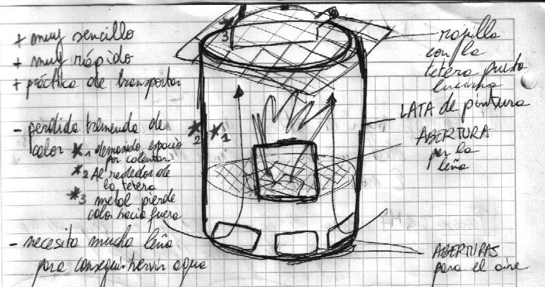 Finca luna wiki hornos for Planos de cocina rocket